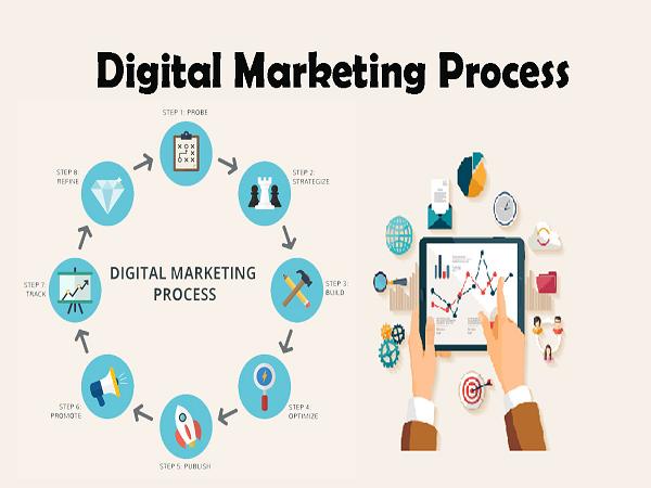Digital Marketing Jaipur